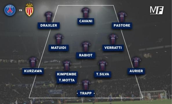 compositions probable du Paris SG