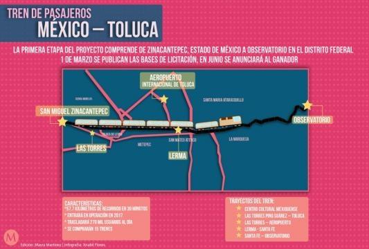 La SCT abrió las bases para licitar el primer proyecto de tren de ... - milenio.com