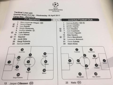 Le formazioni ufficiali, 4-3-3 per il Barça, Mascherano alla fine non ce la fa, sarà in panchina. Tutto confermato per la Juve.