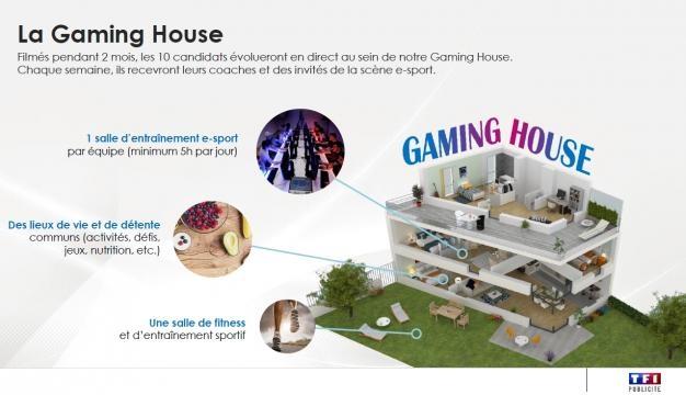 La production n'a pas lésiné sur les moyens afin d'offrir une superbe maison aux gamers