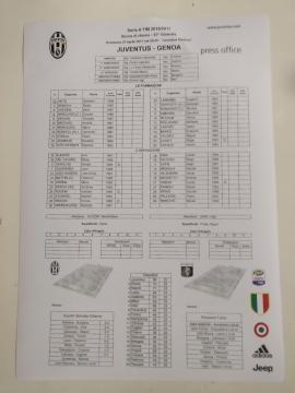 Le formazioni ufficiali di Juventus-Genoa.