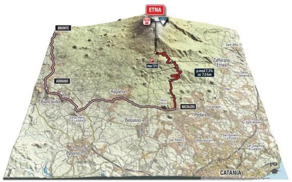 Giro d'Italia 100, il percorso da Alghero a Milano - gazzetta.it