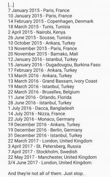Tutti gli attacchi degli ultimi 29 mesi