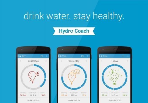Hydro Coach ti aiuta a non dimenticare di bere acqua durante la giornata