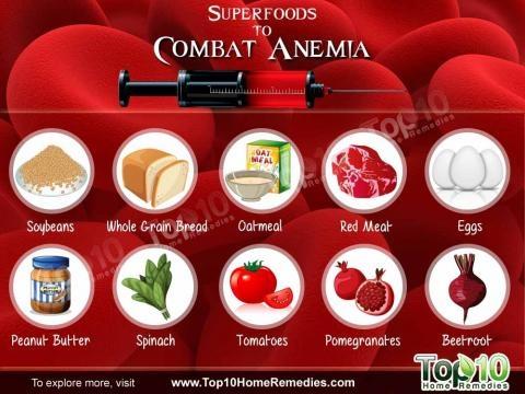 Top 10 Superfoods to Combat Anemia | Top 10 Home Remedies - top10homeremedies.com