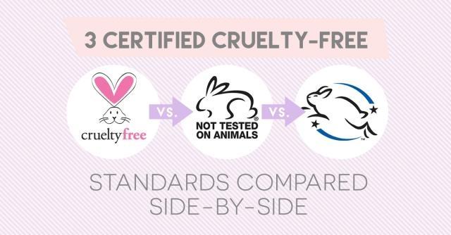 Trois labels cruelty free qui s'engagent sérieusement à protéger les animaux des tests cosmétiques.