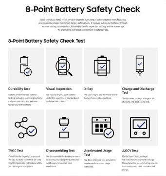 Samsung a beaucoup communiqué sur la conception des batteries pour sa gamme Galaxy Note