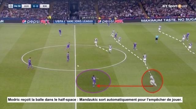 Juventus 1-4 Real Madrid : l'analyse tactique | Chroniques ... - chroniquestactiques.fr