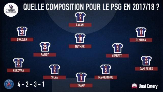 Quelle composition pour le PSG avec Neymar ? Les possibilités d ... - canal-supporters.com