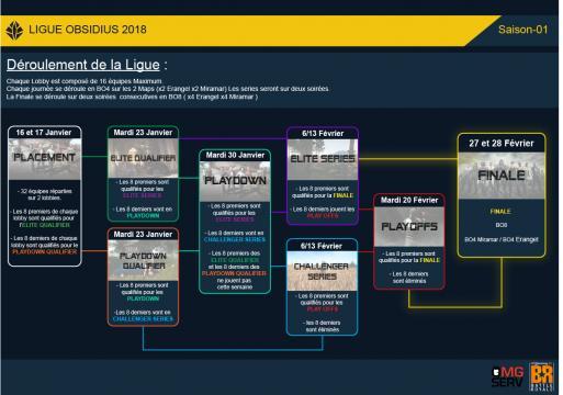 32 équipes et des matchs toutes les semaines! (via obsidius.fr)