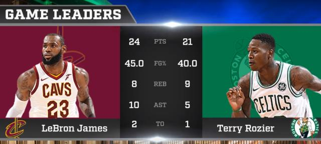 Cleveland Cavaliers vs. Boston Celtics - January 3, 2018 (Youtube screen-cap/Motion Station)