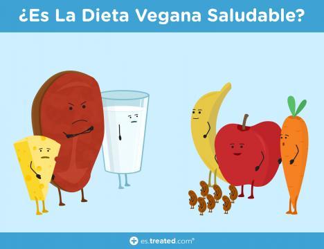 Claro que la dieta vegna es saludable