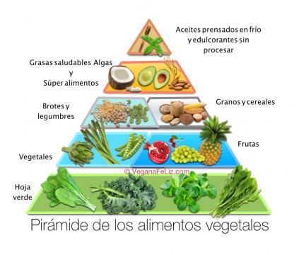 Comer sano y ético es posible. Foto de Vegana Feliz.