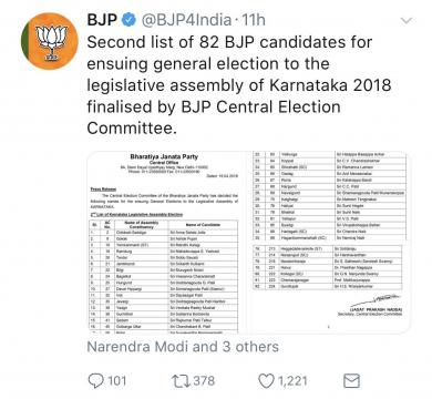 BJPs second list of candidates for KAE 2018 [Image via BJP4India/Twitter)