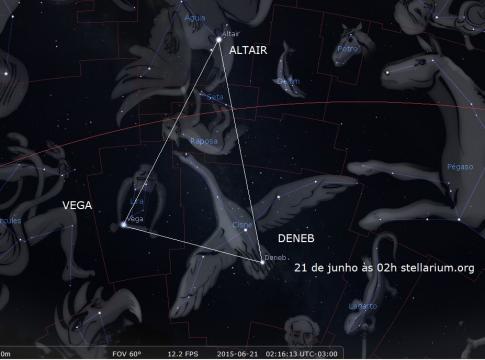 Estrelas do Zodíaco: Ceu do Inverno no hemisfério sul - blogspot.com