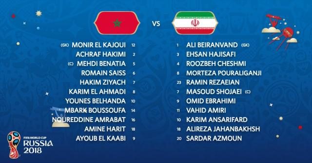 Mondial 2018 : les compos de départ de Maroc-Iran - topmercato.com