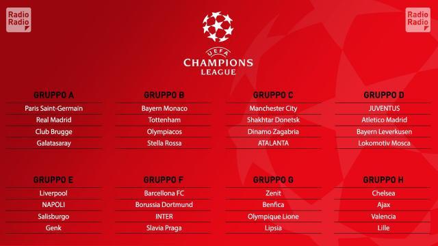I gironi di Champions League (fonte: Radio Radio)