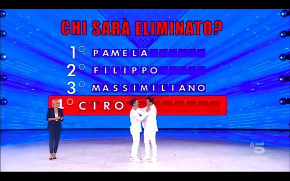 Amici Celebrities: Ciro Ferrara è il primo eliminato
