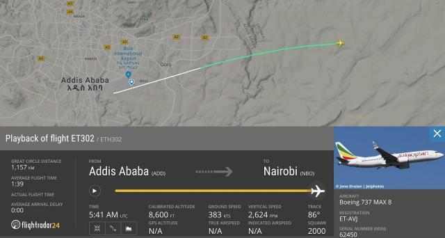 Tragitto del volo ET302 fino al momento dell'impatto