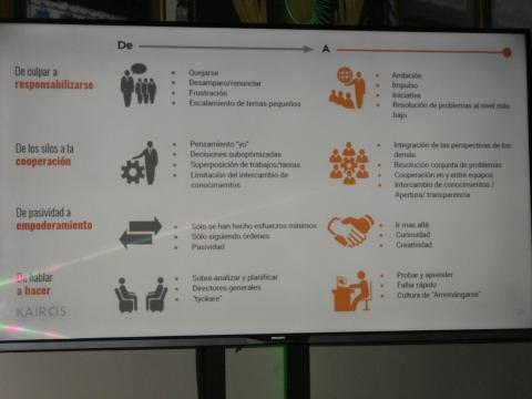 Diagrama sobre las caracteristicas de un liderazgo eficaz y provechoso