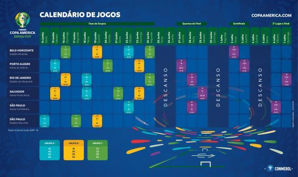 Esta noche comienza la segunda fase de la Copa América. / conmebol.com