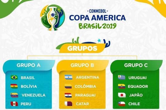 Los grupos que conforman la Copa América Brasil 2019. / futbolred.com